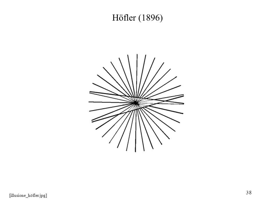 Höfler (1896) [illusione_höfler.jpg]